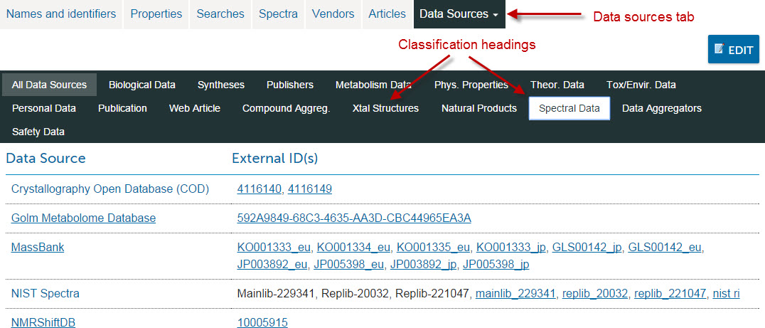 The data sources tab showing the Spectral data classification subset