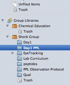 Screenshot of the Group Libraries portion of Zotero Standalone