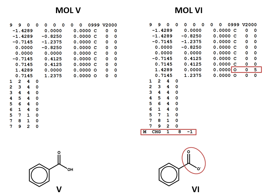 MOL file for acid/base conjugate pair