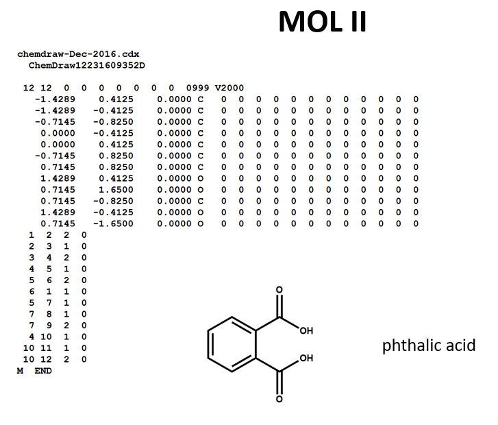 MOL file for phthalic acid.  This will be compared to the phthalic anhydride and water in the next image