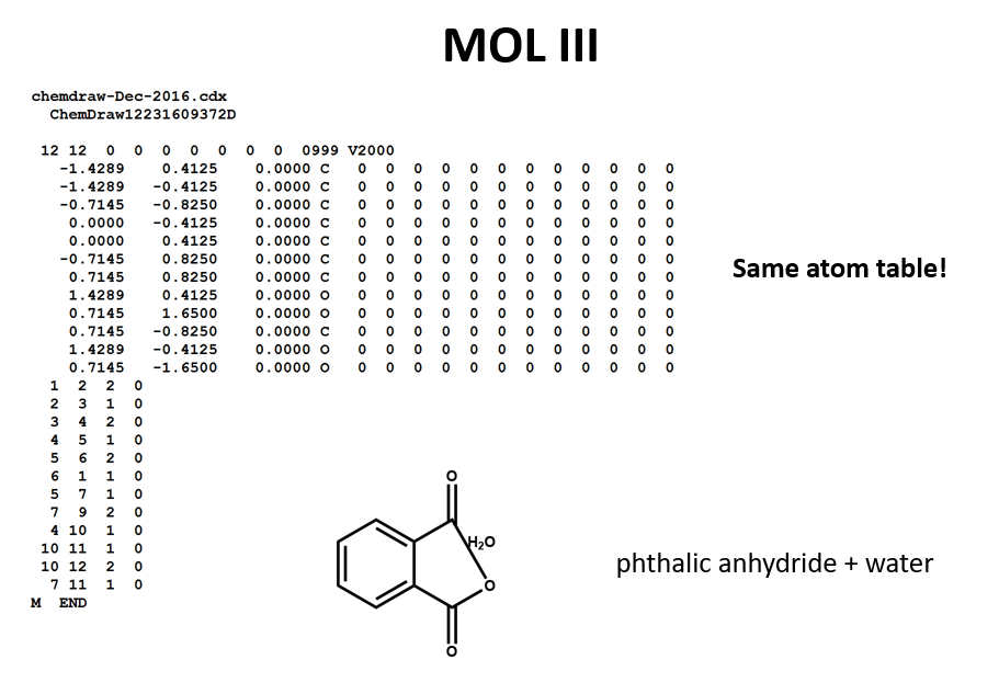 MOL file of phthalic anhydrid and water