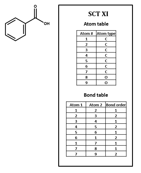 Simplified connection table showing one resonance structure of Benzoic Acid